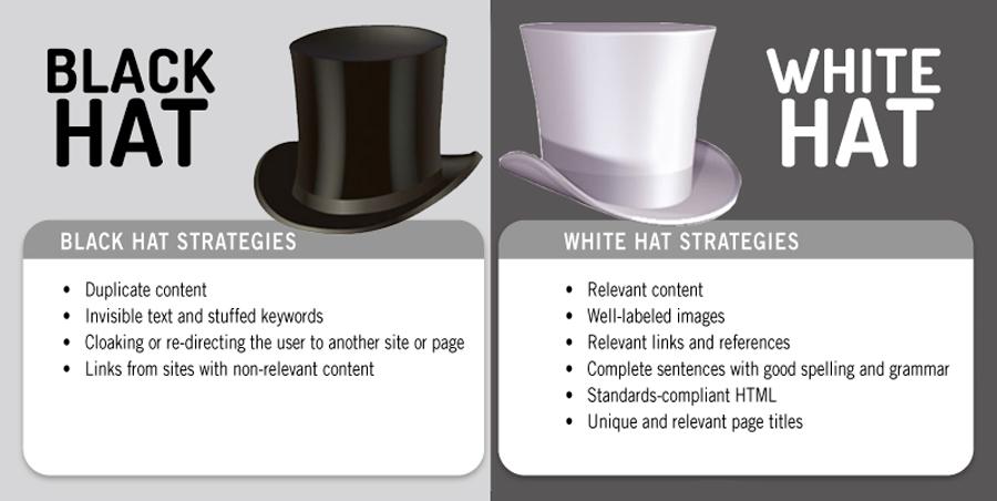 تفاوت سئو کلاه سفید و کلاه خاکستری؟